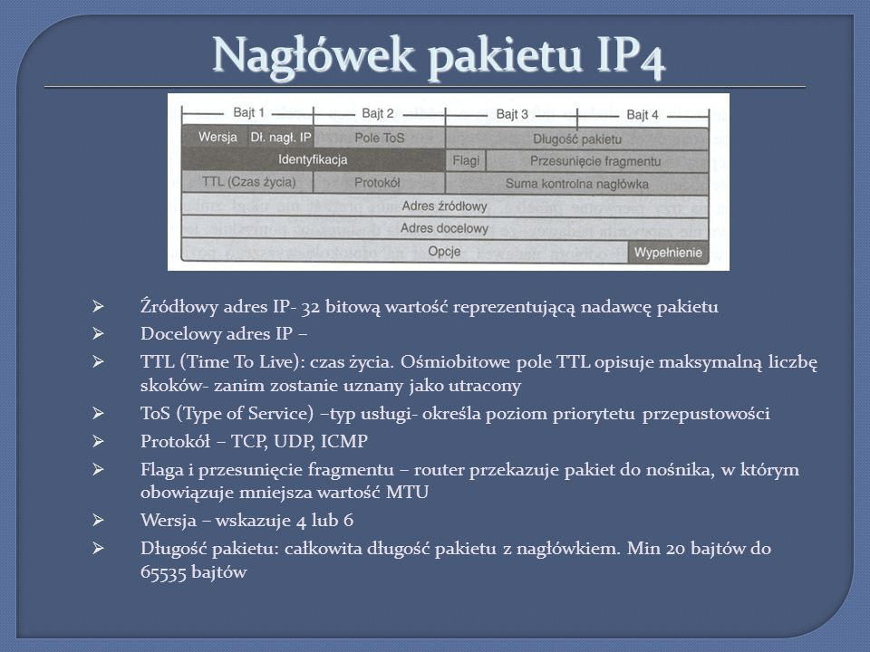 Nagłówek pakietu IP4Źródłowy adres IP- 32 bitową wartość reprezentującą nadawcę pakietu. Docelowy adres IP –