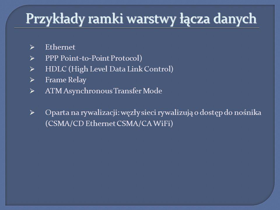 Przykłady ramki warstwy łącza danych