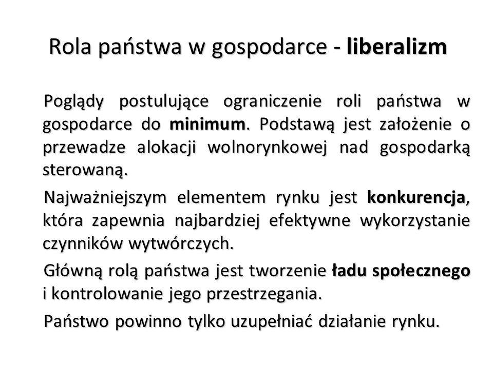 Rola państwa w gospodarce - liberalizm