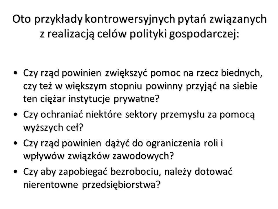 Oto przykłady kontrowersyjnych pytań związanych z realizacją celów polityki gospodarczej:
