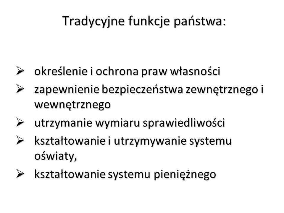Tradycyjne funkcje państwa: