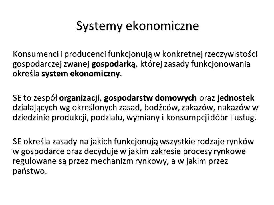 Systemy ekonomiczne