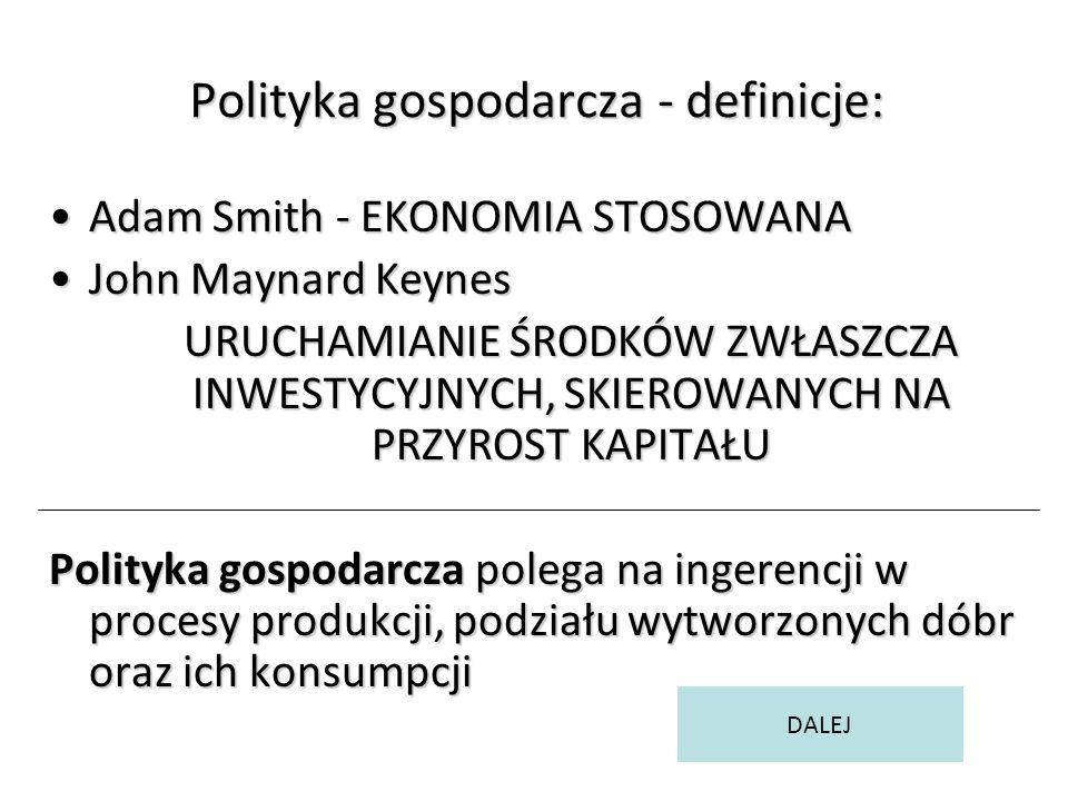 Polityka gospodarcza - definicje: