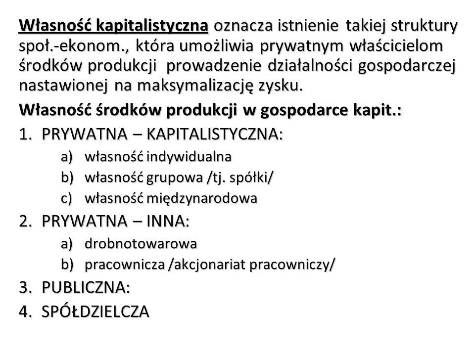 Własność środków produkcji w gospodarce kapit.:
