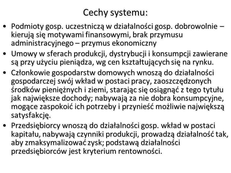 Cechy systemu: