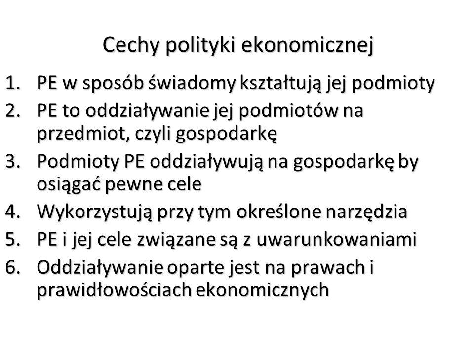 Cechy polityki ekonomicznej