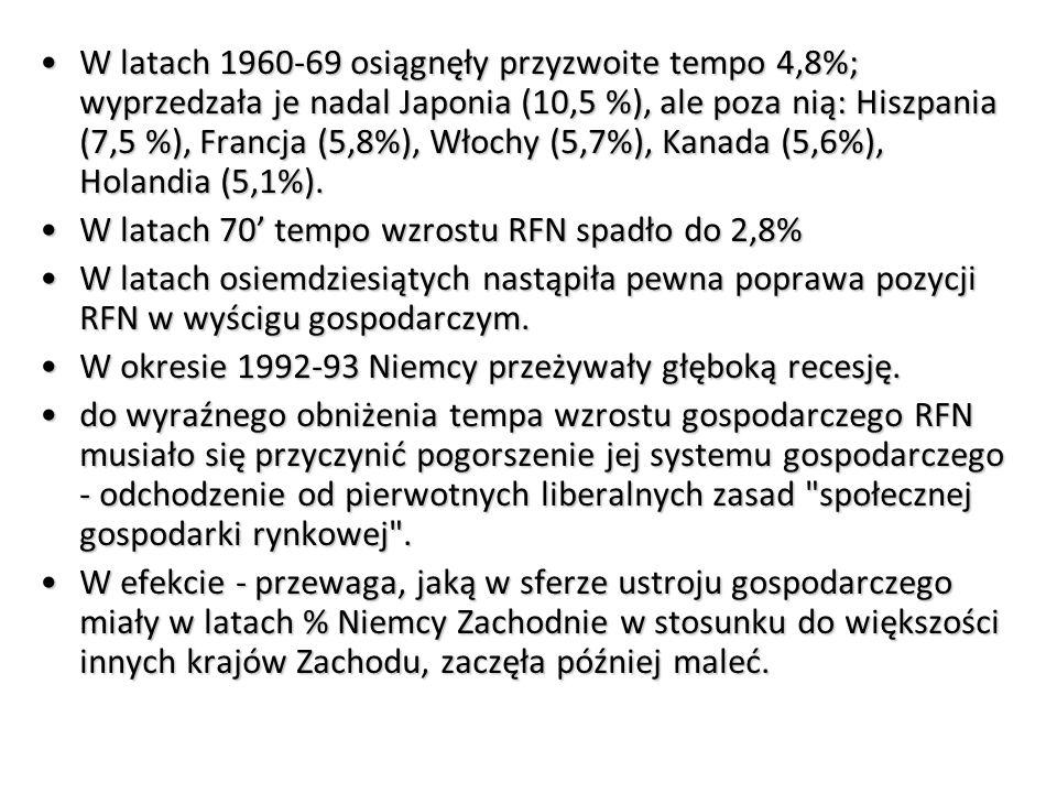 W latach 1960-69 osiągnęły przyzwoite tempo 4,8%; wyprzedzała je nadal Japonia (10,5 %), ale poza nią: Hiszpania (7,5 %), Francja (5,8%), Włochy (5,7%), Kanada (5,6%), Holandia (5,1%).