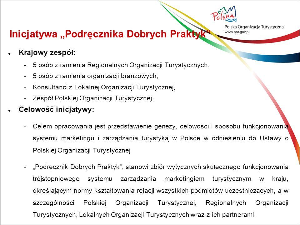 """Inicjatywa """"Podręcznika Dobrych Praktyk"""