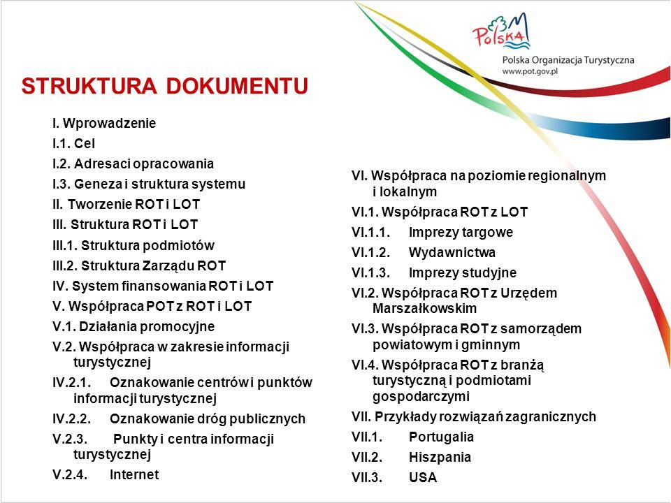 Struktura dokumentu: STRUKTURA DOKUMENTU I. Wprowadzenie I.1. Cel