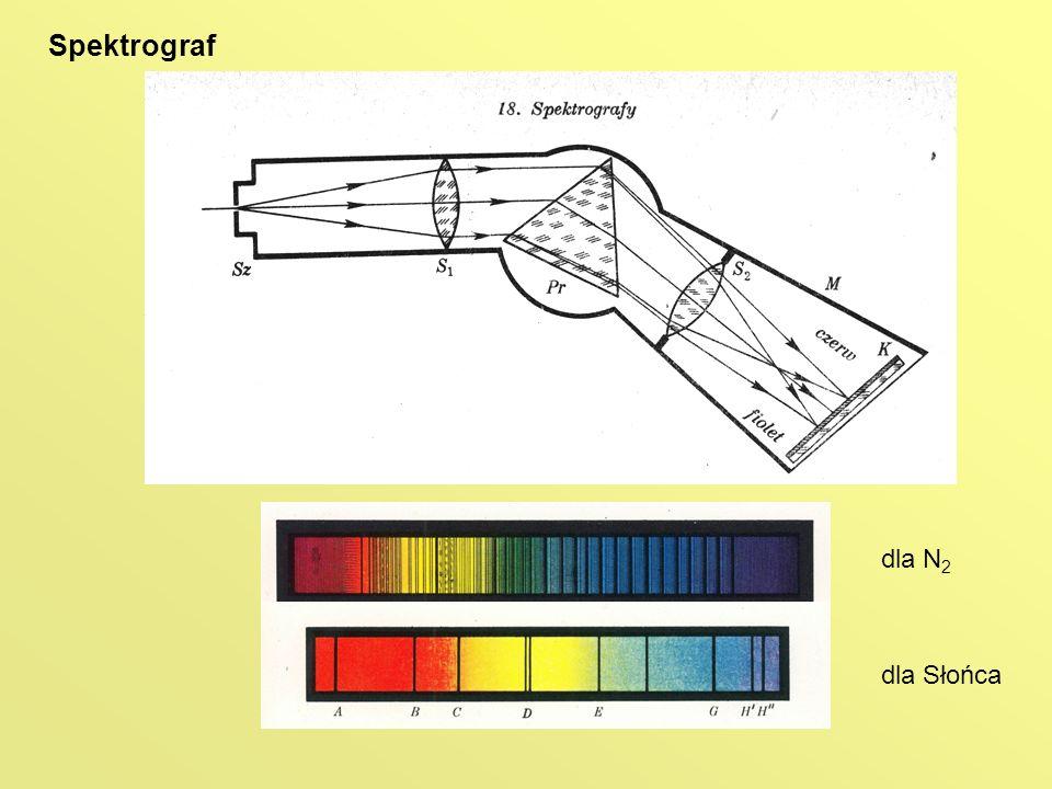 Spektrograf dla N2 dla Słońca