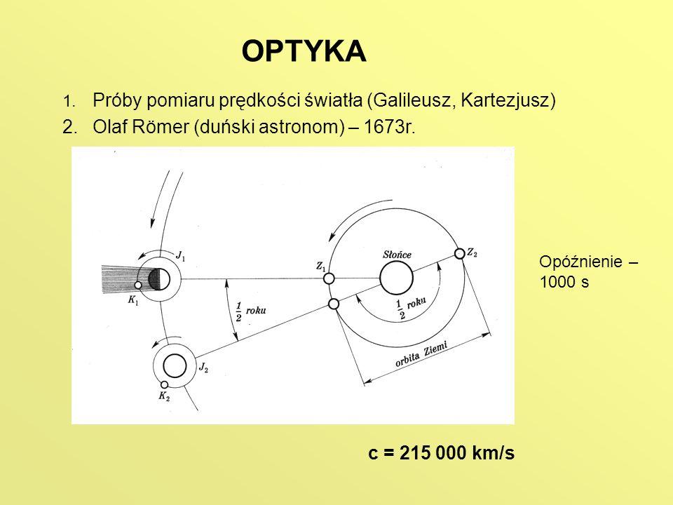 OPTYKA Olaf Römer (duński astronom) – 1673r.