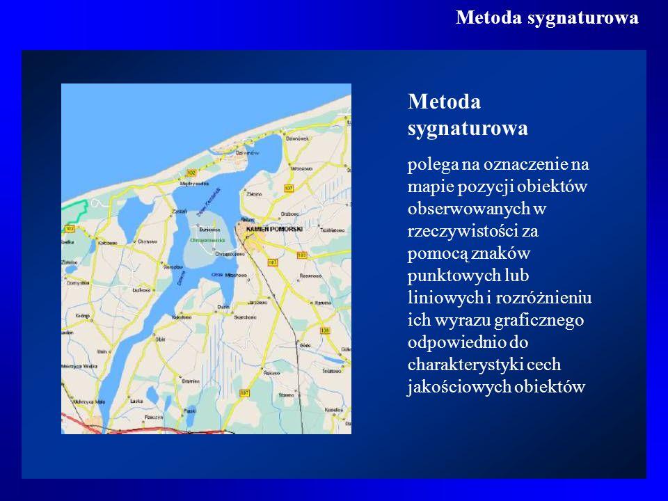 Metoda sygnaturowa Metoda sygnaturowa