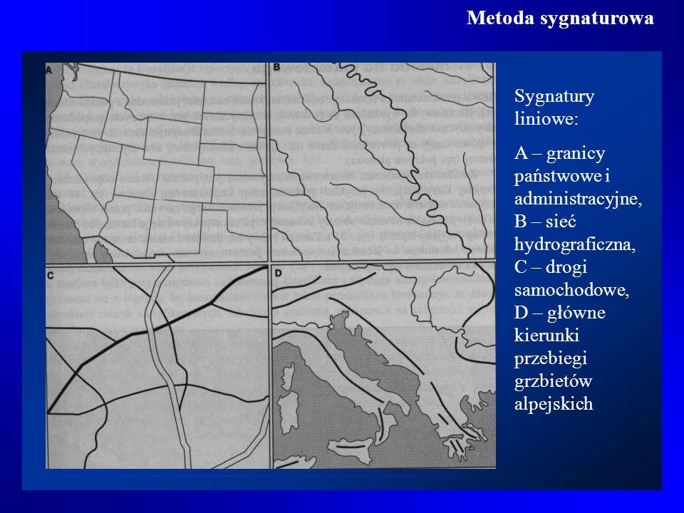 Metoda sygnaturowa Sygnatury liniowe: