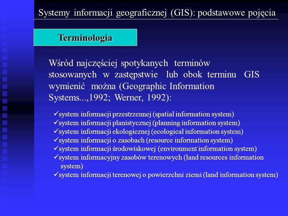 Systemy informacji geograficznej (GIS): podstawowe pojęcia