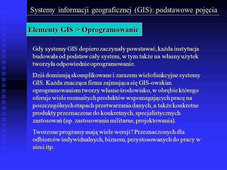 Elementy GIS > Oprogramowanie