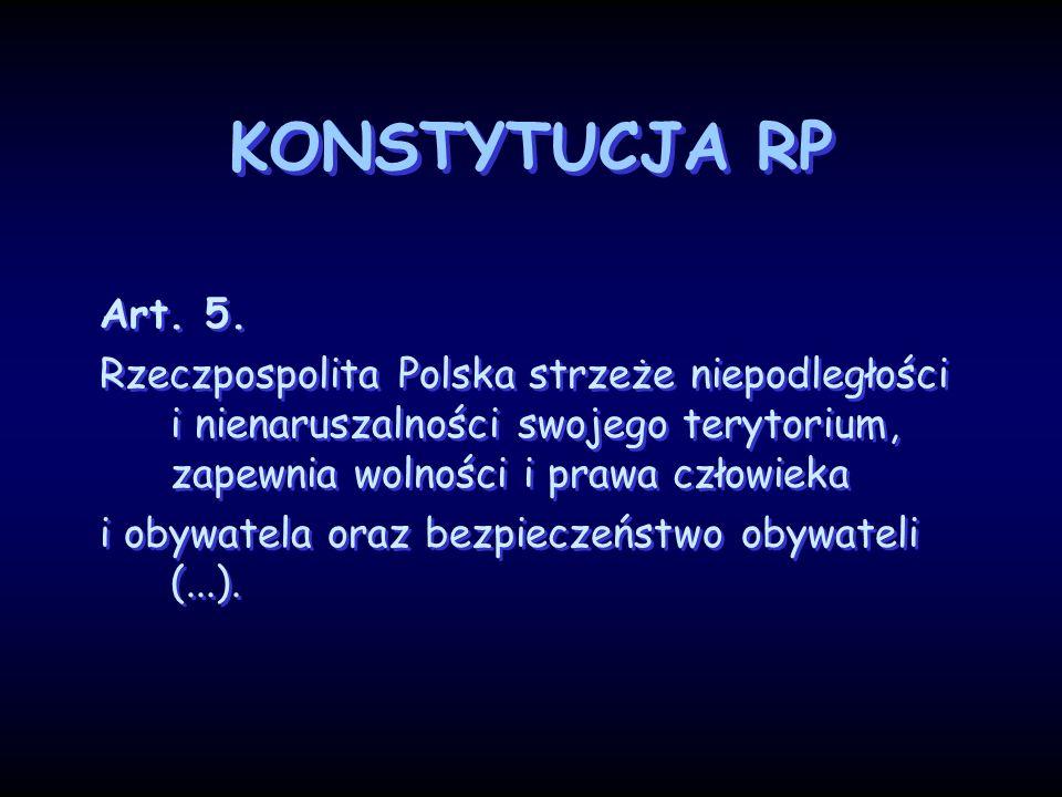 KONSTYTUCJA RP Art. 5. Rzeczpospolita Polska strzeże niepodległości i nienaruszalności swojego terytorium, zapewnia wolności i prawa człowieka.