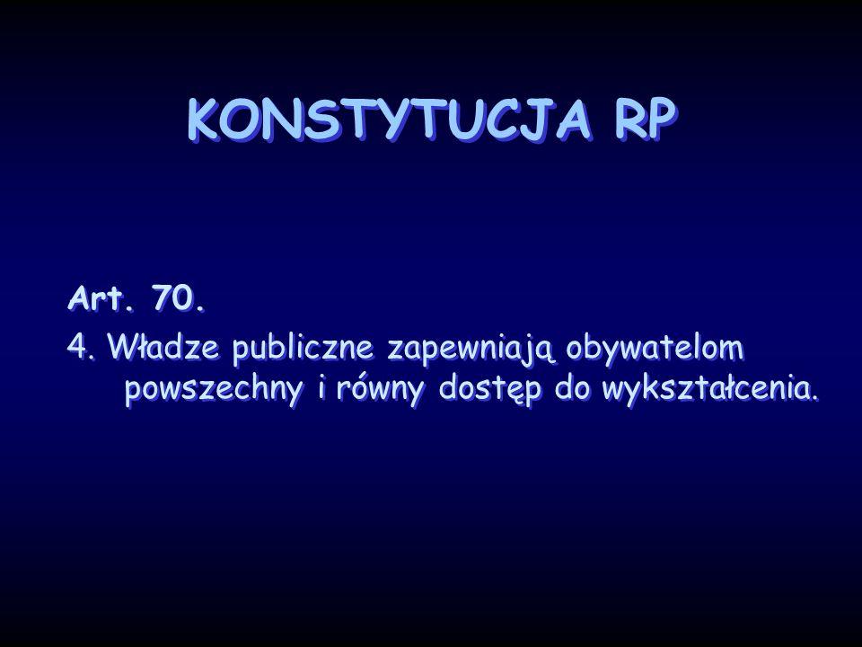 KONSTYTUCJA RP Art. 70. 4.