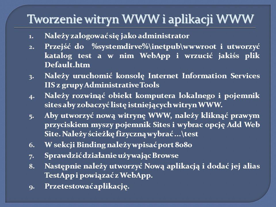 Tworzenie witryn WWW i aplikacji WWW