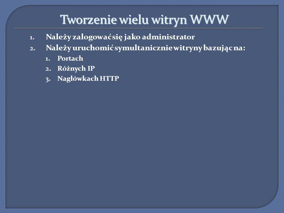 Tworzenie wielu witryn WWW