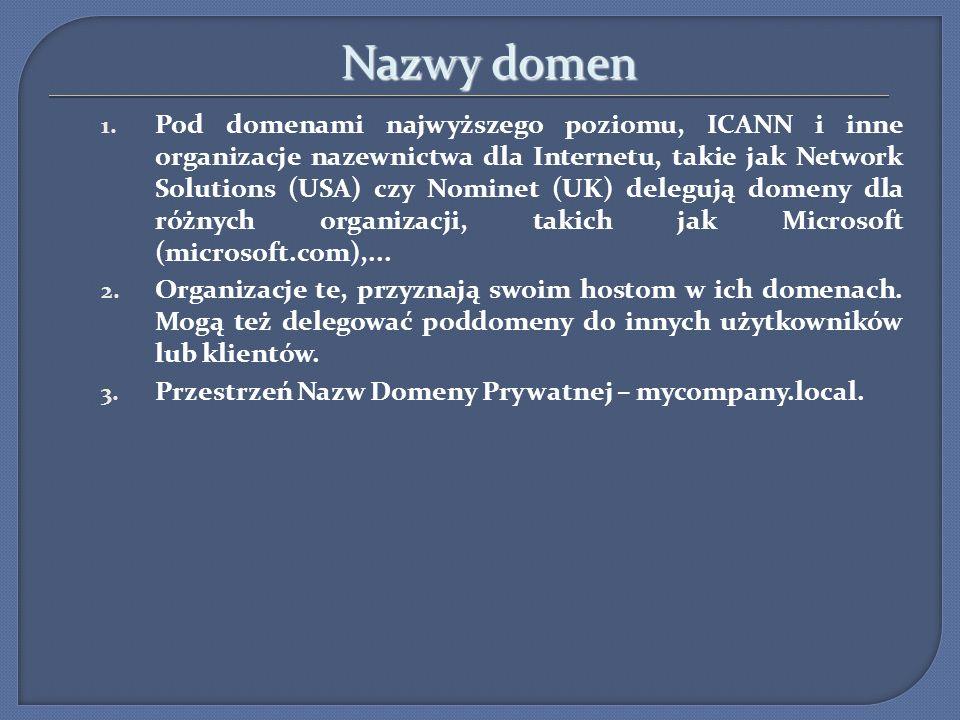 Nazwy domen