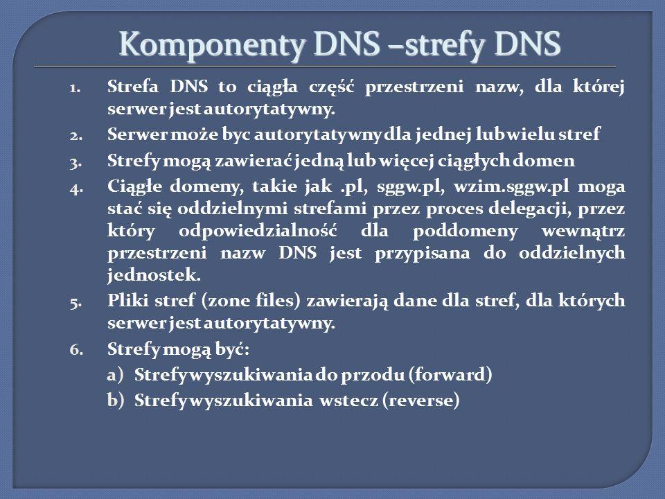 Komponenty DNS –strefy DNS