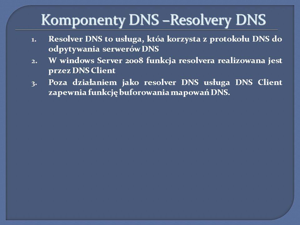 Komponenty DNS –Resolvery DNS