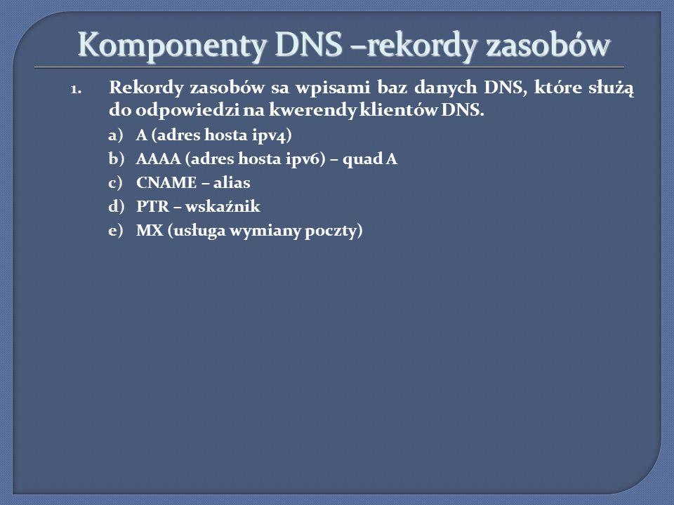 Komponenty DNS –rekordy zasobów