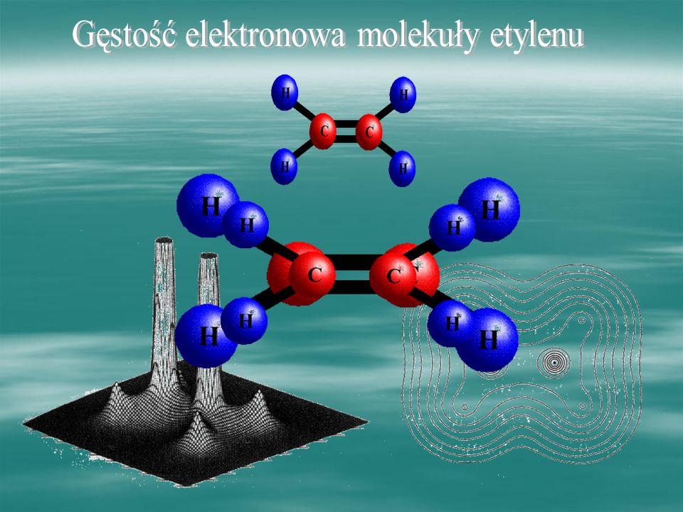 Gęstość elektronowa molekuły etylenu