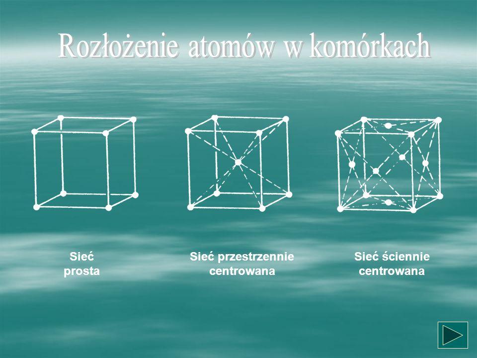 Sieć przestrzennie centrowana