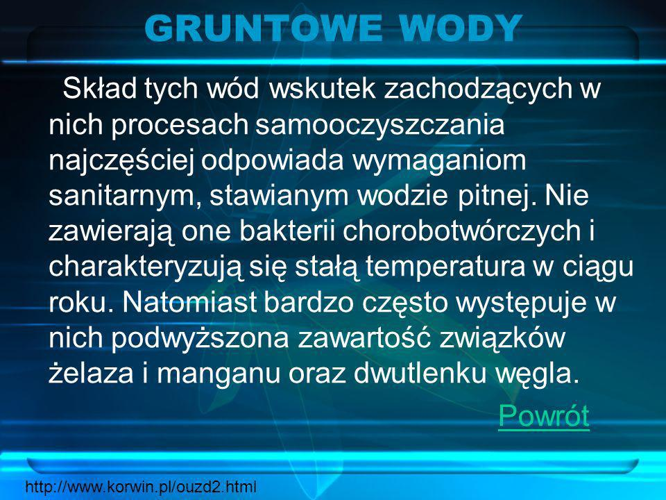 GRUNTOWE WODY
