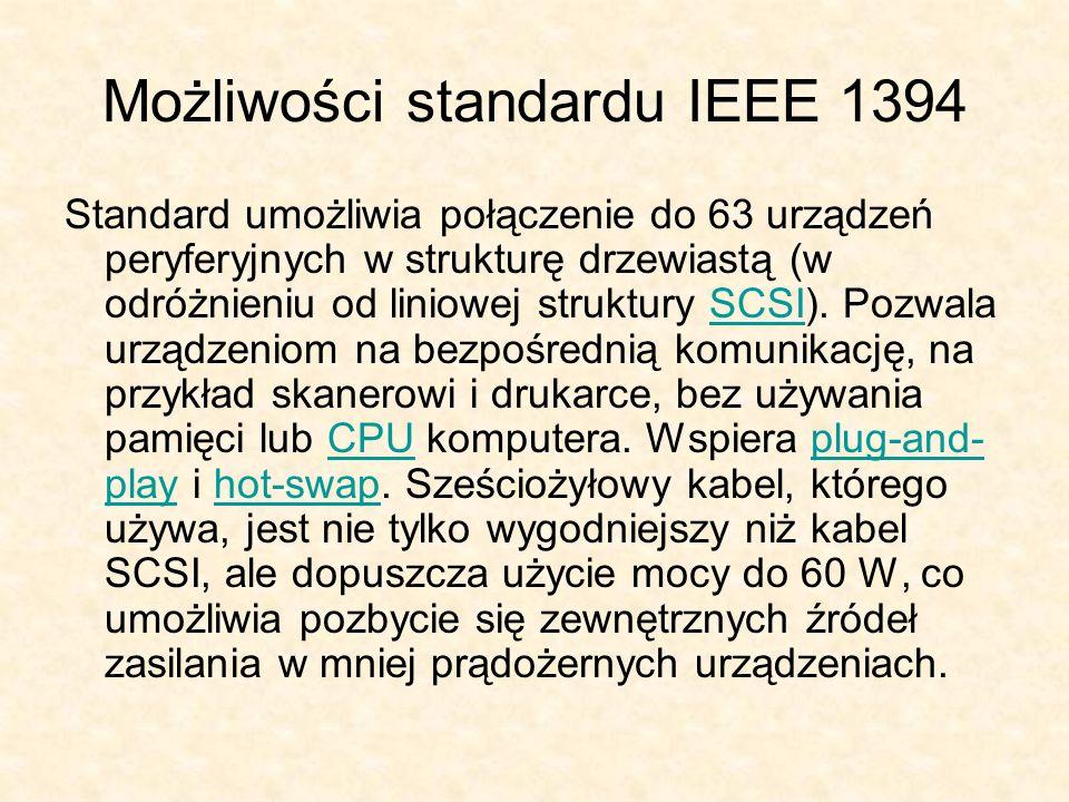 Możliwości standardu IEEE 1394