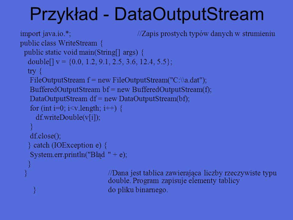 Przykład - DataOutputStream