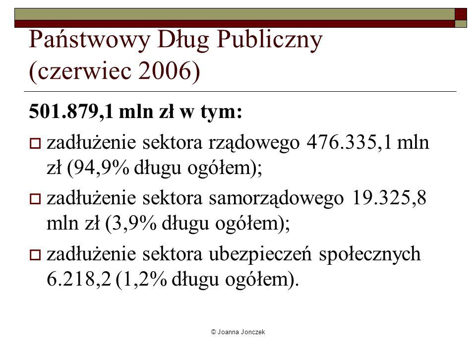 Państwowy Dług Publiczny (czerwiec 2006)