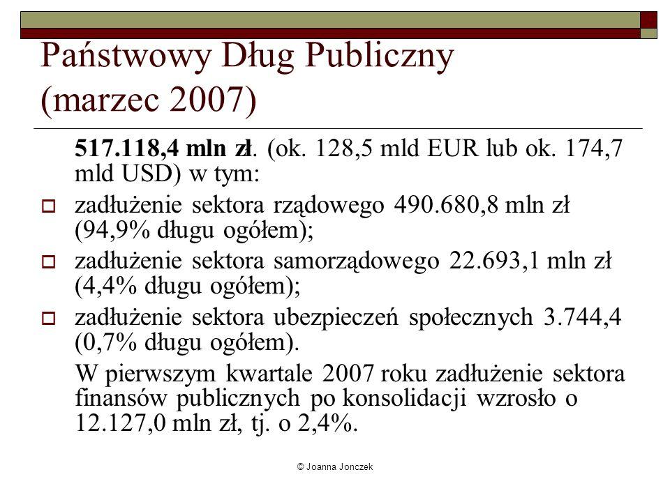 Państwowy Dług Publiczny (marzec 2007)