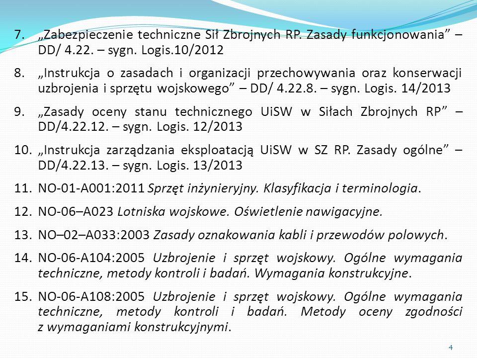 """""""Zabezpieczenie techniczne Sił Zbrojnych RP"""