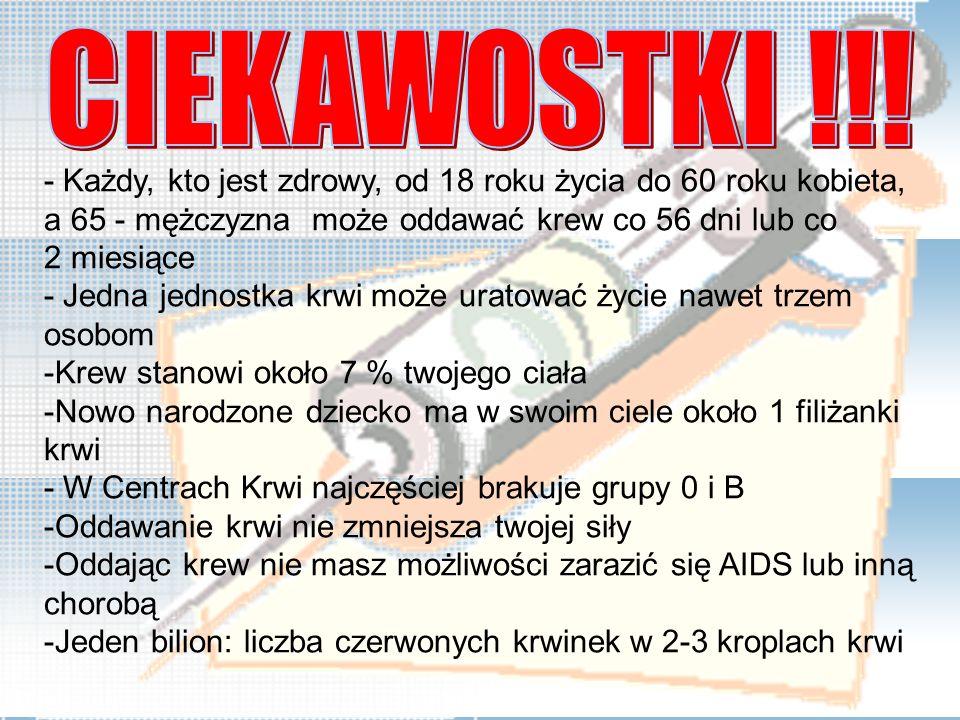 CIEKAWOSTKI !!!- Każdy, kto jest zdrowy, od 18 roku życia do 60 roku kobieta, a 65 - mężczyzna może oddawać krew co 56 dni lub co.