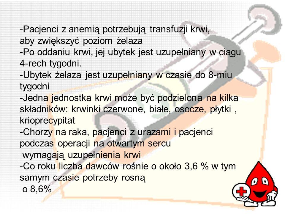 -Pacjenci z anemią potrzebują transfuzji krwi,