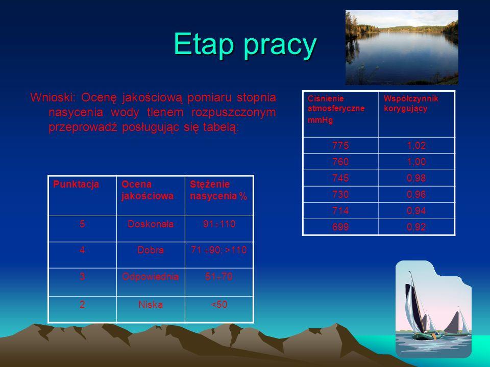 Etap pracyWnioski: Ocenę jakościową pomiaru stopnia nasycenia wody tlenem rozpuszczonym przeprowadź posługując się tabelą: