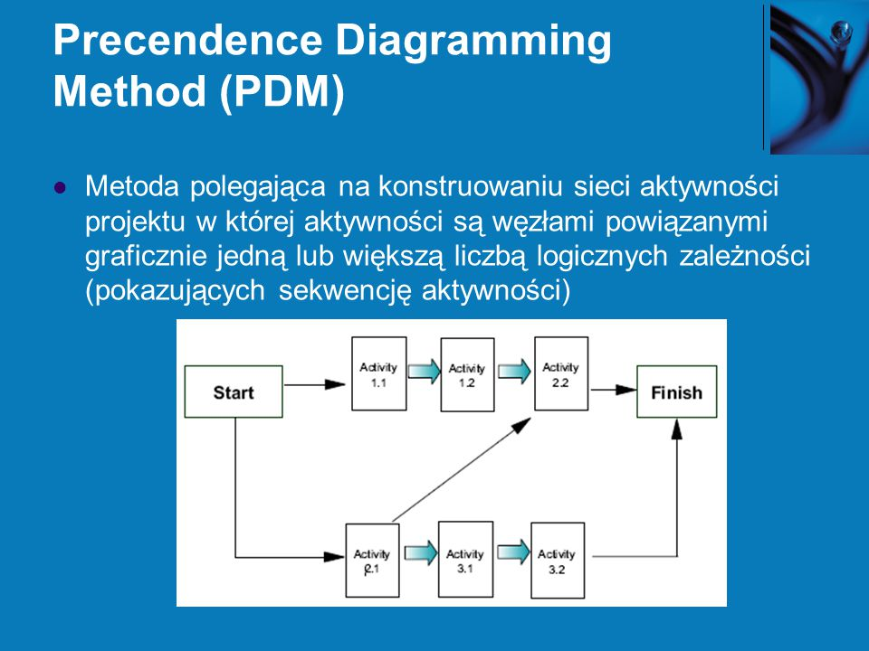 Precendence Diagramming Method (PDM)