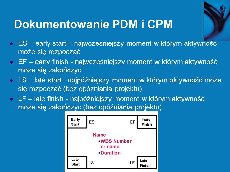 Dokumentowanie PDM i CPM