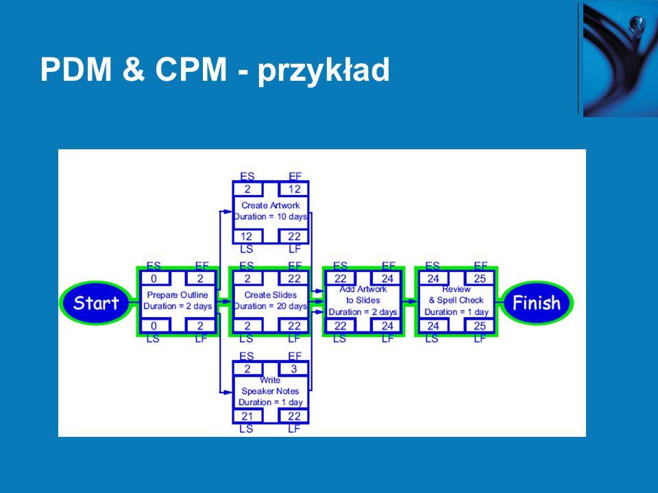PDM & CPM - przykład