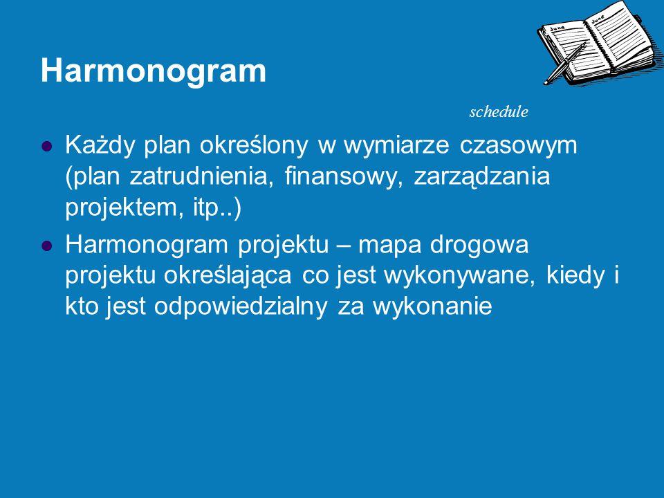 Harmonogram schedule. Każdy plan określony w wymiarze czasowym (plan zatrudnienia, finansowy, zarządzania projektem, itp..)