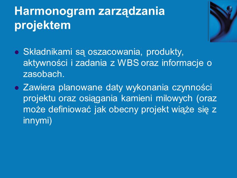 Harmonogram zarządzania projektem