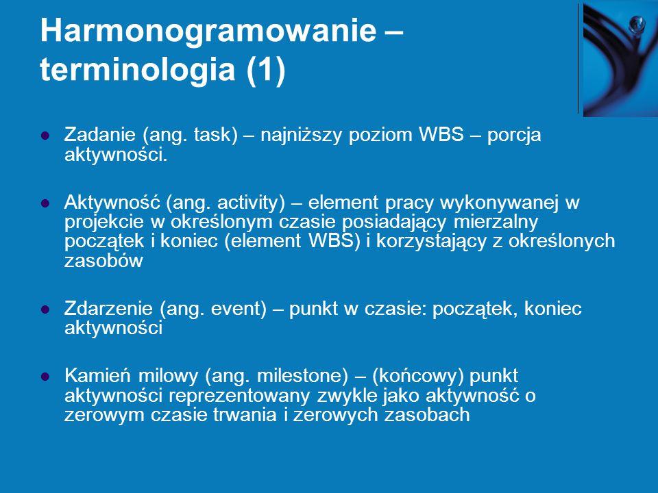 Harmonogramowanie – terminologia (1)