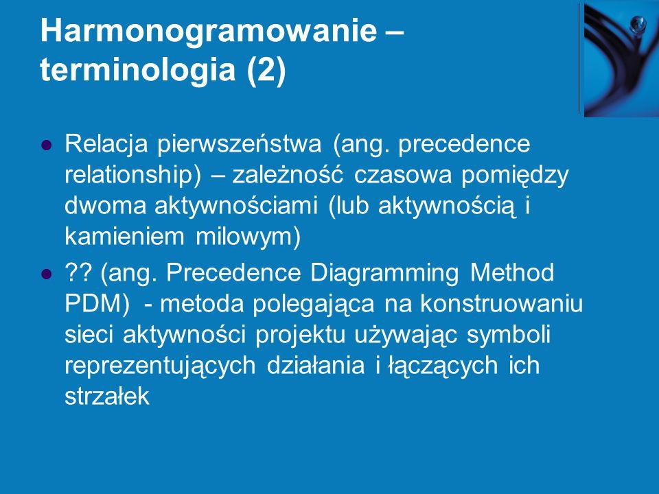 Harmonogramowanie – terminologia (2)