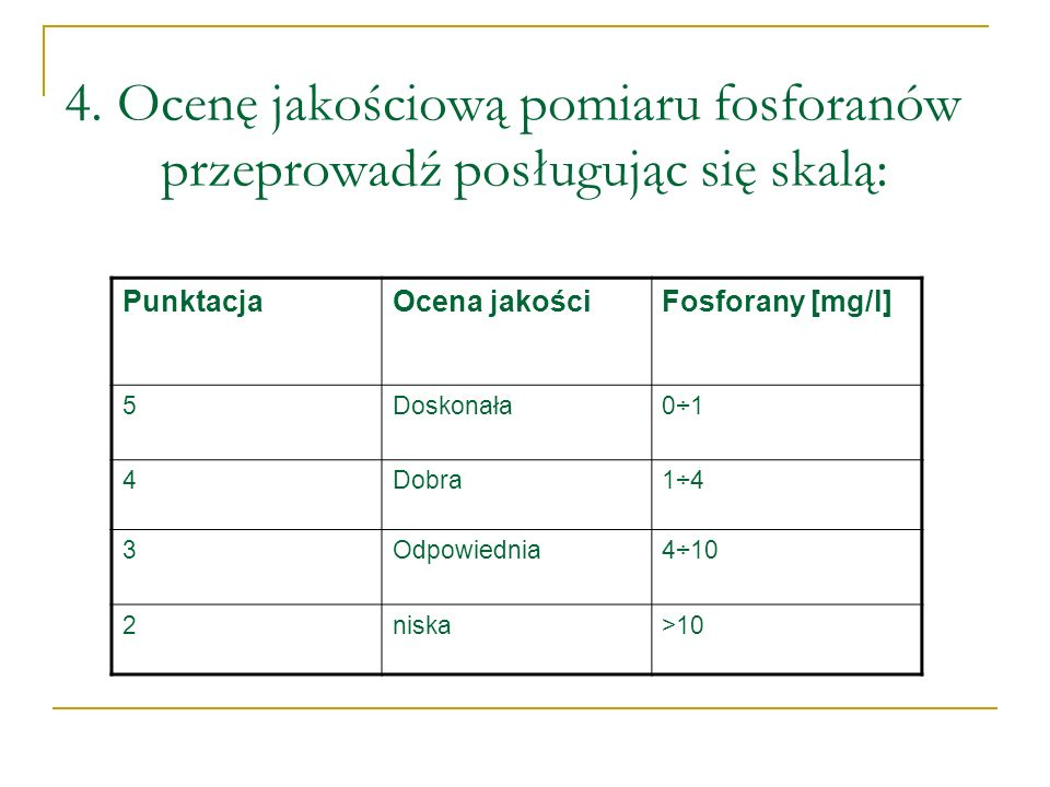 4. Ocenę jakościową pomiaru fosforanów przeprowadź posługując się skalą: