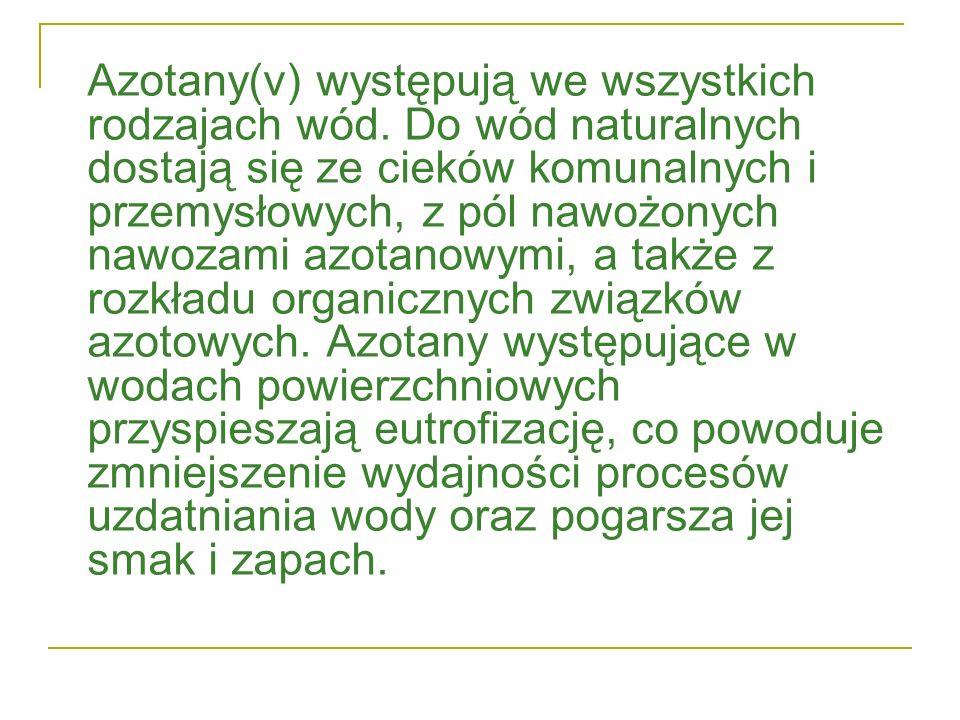 Azotany(v) występują we wszystkich rodzajach wód