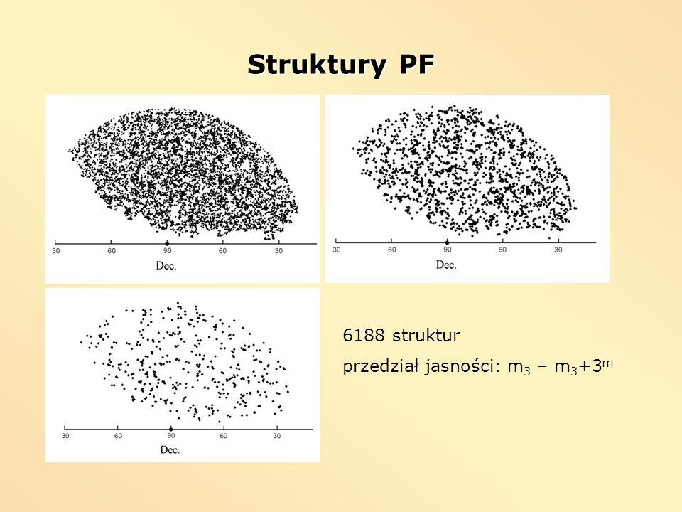 Struktury PF 6188 struktur przedział jasności: m3 – m3+3m