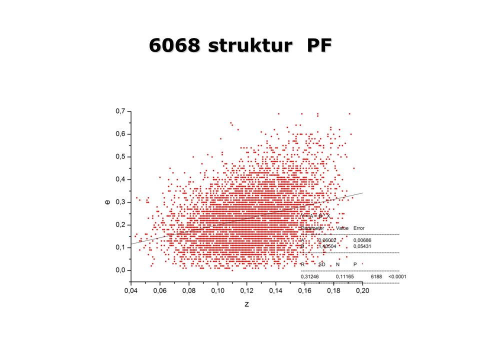 6068 struktur PF