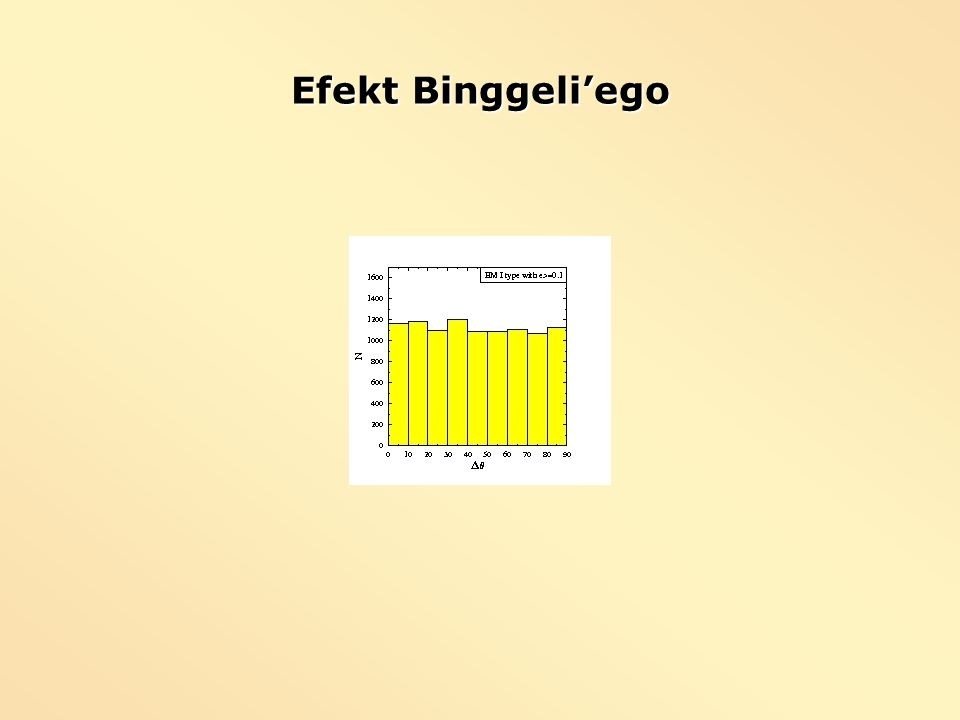 Efekt Binggeli'ego